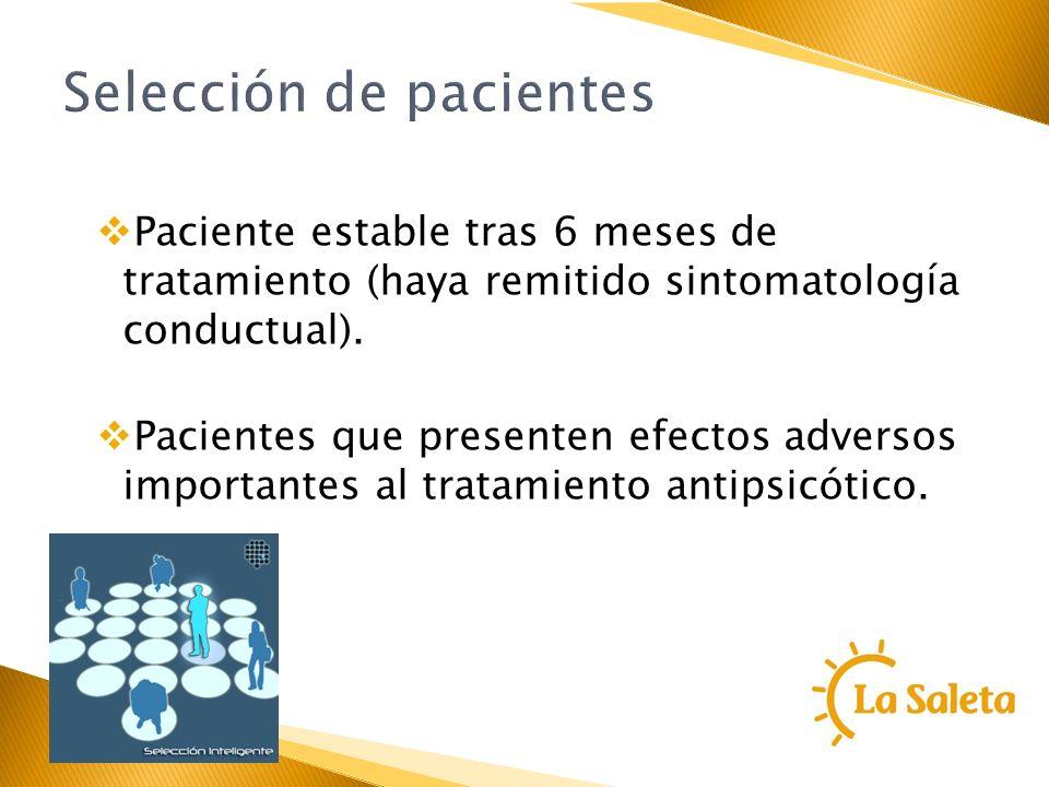 Selección de pacientes Paciente estable tras 6 meses de tratamiento (haya remitido sintomatología conductual). Pacientes que presenten efectos adverso