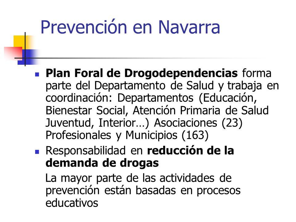 Prevención en Navarra Plan Foral de Drogodependencias forma parte del Departamento de Salud y trabaja en coordinación: Departamentos (Educación, Biene
