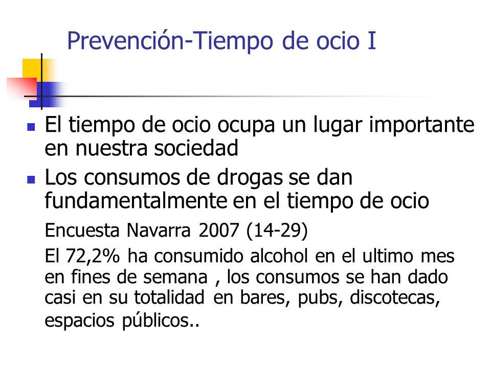 Prevención-Tiempo de ocio I El tiempo de ocio ocupa un lugar importante en nuestra sociedad Los consumos de drogas se dan fundamentalmente en el tiemp