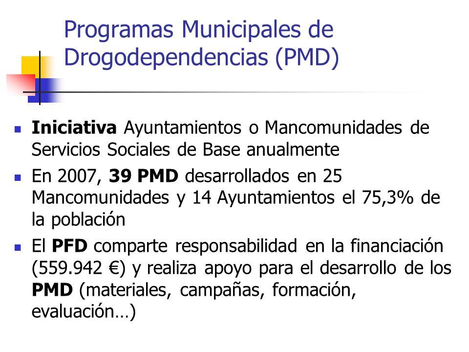 Programas Municipales de Drogodependencias (PMD) Iniciativa Ayuntamientos o Mancomunidades de Servicios Sociales de Base anualmente En 2007, 39 PMD de