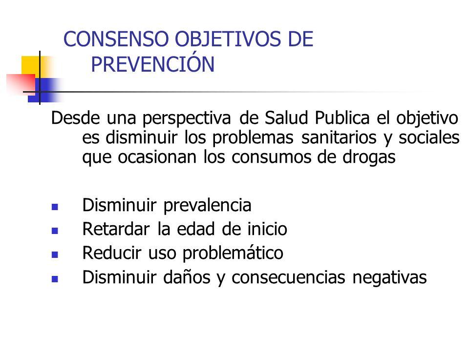 CONSENSO OBJETIVOS DE PREVENCIÓN Desde una perspectiva de Salud Publica el objetivo es disminuir los problemas sanitarios y sociales que ocasionan los