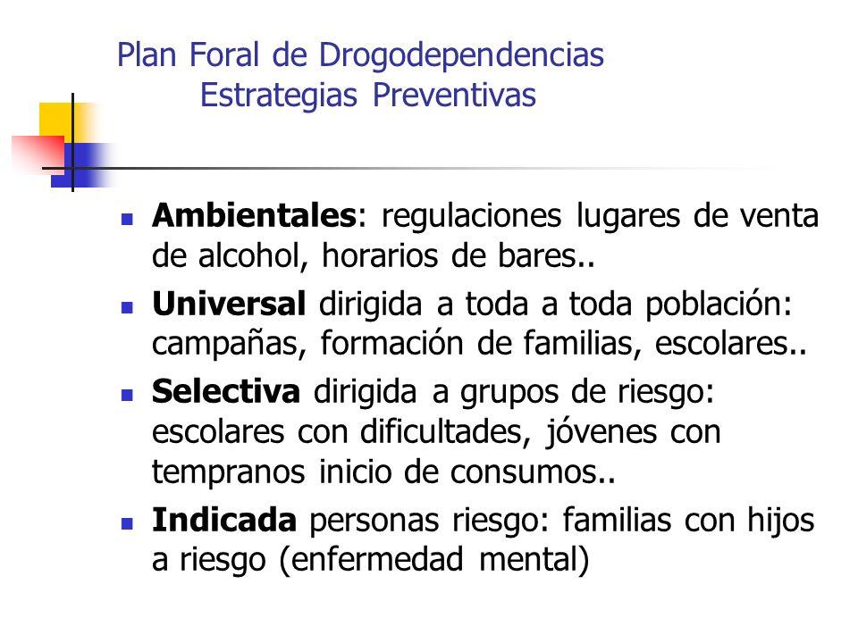 Plan Foral de Drogodependencias Estrategias Preventivas Ambientales: regulaciones lugares de venta de alcohol, horarios de bares.. Universal dirigida