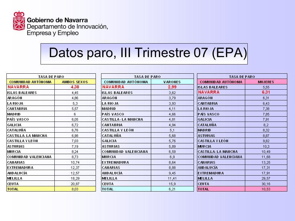 Datos paro, III Trimestre 07 (EPA)