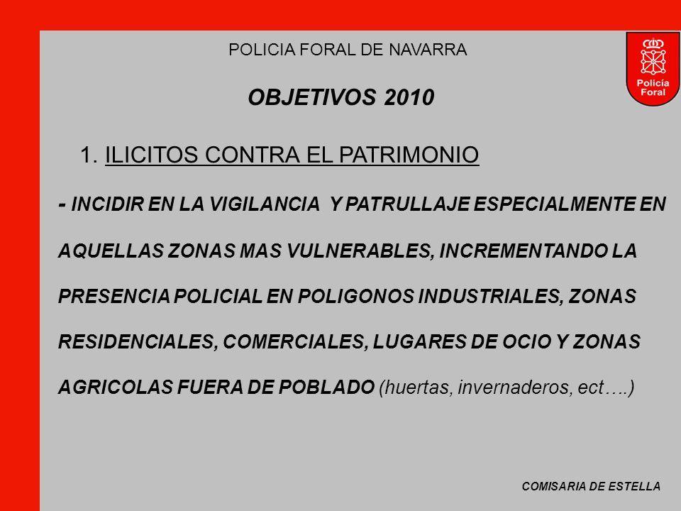 COMISARIA DE ESTELLA POLICIA FORAL DE NAVARRA OBJETIVOS 2010 - INCIDIR EN LA VIGILANCIA Y PATRULLAJE ESPECIALMENTE EN AQUELLAS ZONAS MAS VULNERABLES, INCREMENTANDO LA PRESENCIA POLICIAL EN POLIGONOS INDUSTRIALES, ZONAS RESIDENCIALES, COMERCIALES, LUGARES DE OCIO Y ZONAS AGRICOLAS FUERA DE POBLADO (huertas, invernaderos, ect….) 1.ILICITOS CONTRA EL PATRIMONIO