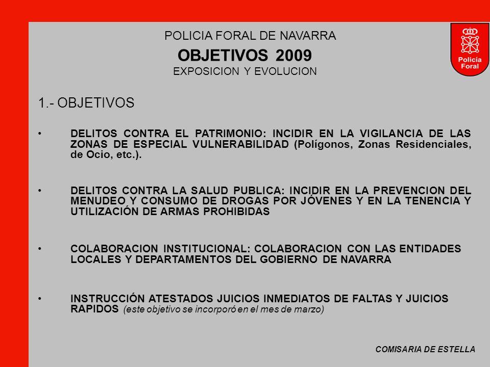COMISARIA DE ESTELLA POLICIA FORAL DE NAVARRA OBJETIVOS 2009 EXPOSICION Y EVOLUCION 1.- OBJETIVOS DELITOS CONTRA EL PATRIMONIO: INCIDIR EN LA VIGILANCIA DE LAS ZONAS DE ESPECIAL VULNERABILIDAD (Polígonos, Zonas Residenciales, de Ocio, etc.).