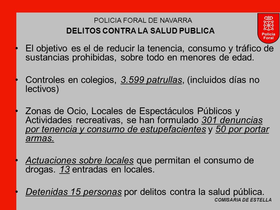 COMISARIA DE ESTELLA POLICIA FORAL DE NAVARRA COLABORACIÓN INSTITUCIONAL Requerimientos de las Entidades Locales, Apoyo y Colaboración.