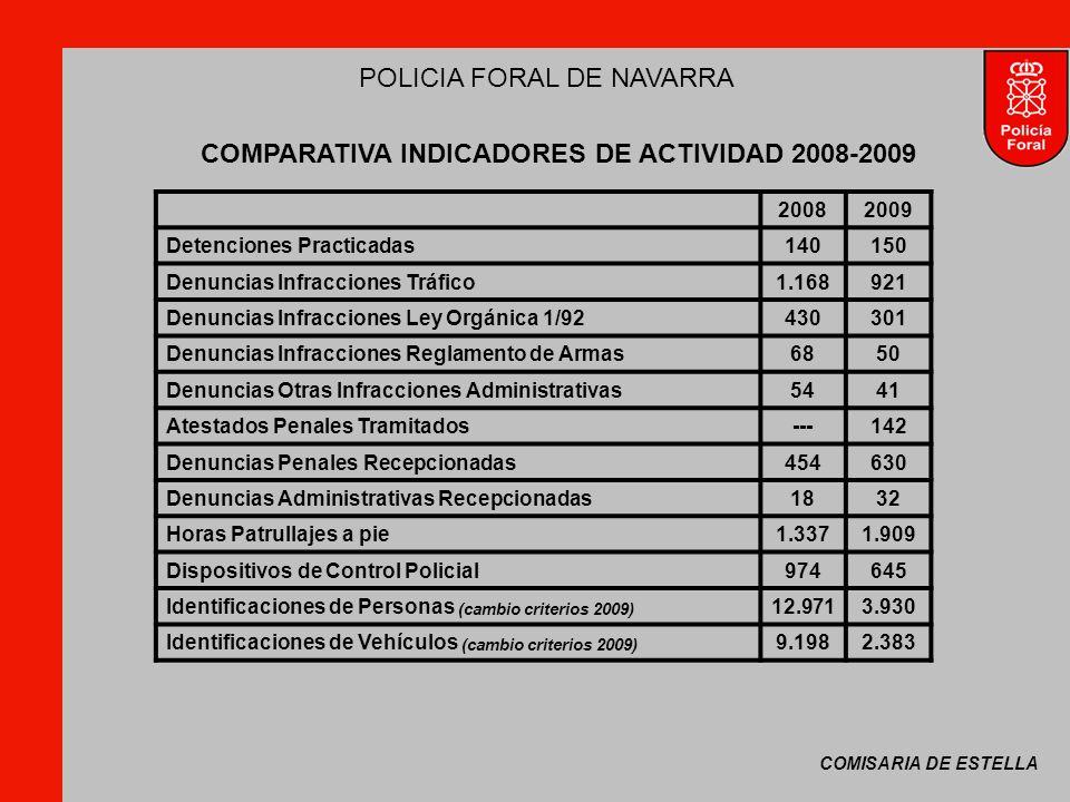 COMISARIA DE ESTELLA POLICIA FORAL DE NAVARRA TIPOLOGIA DETENIDOS 2009