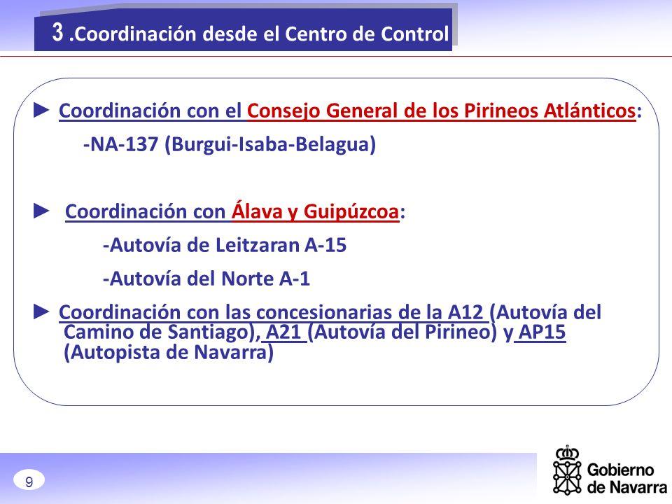 Coordinación con el Consejo General de los Pirineos Atlánticos: -NA-137 (Burgui-Isaba-Belagua) Coordinación con Álava y Guipúzcoa: -Autovía de Leitzar