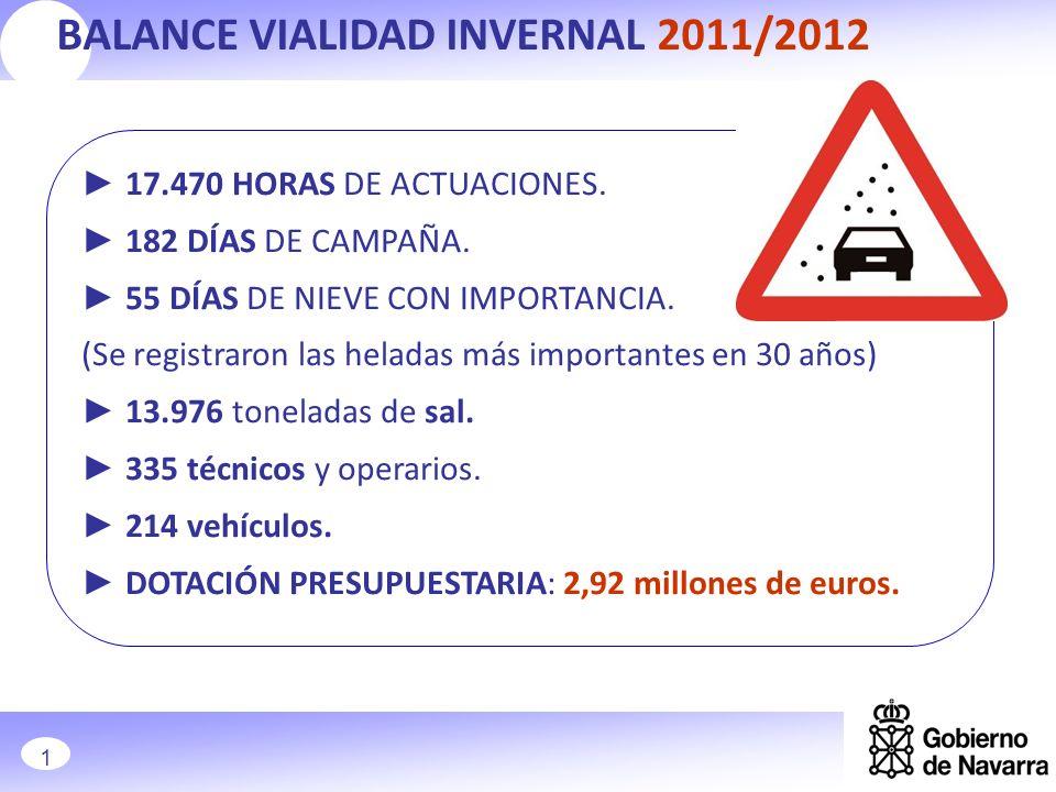 BALANCE VIALIDAD INVERNAL 2011/2012 17.470 HORAS DE ACTUACIONES. 182 DÍAS DE CAMPAÑA. 55 DÍAS DE NIEVE CON IMPORTANCIA. (Se registraron las heladas má