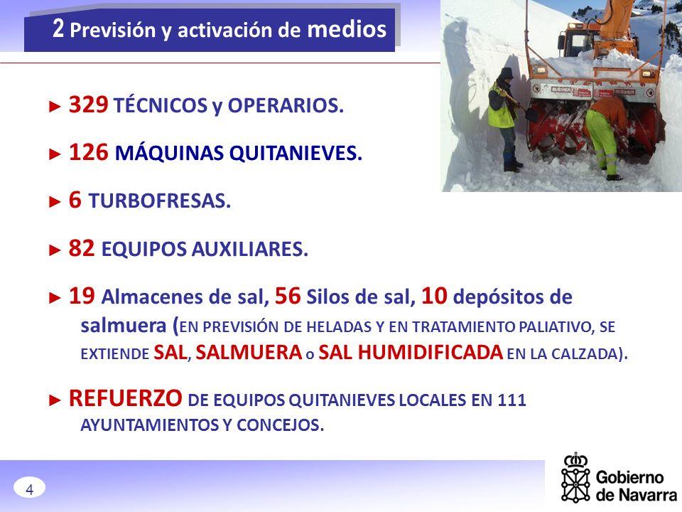 16004 71300 12009 400100 600100 100032 80050/97 2 Previsión y activación de medios COTA DE NIEVE Nº DE QUITANIEVES 5