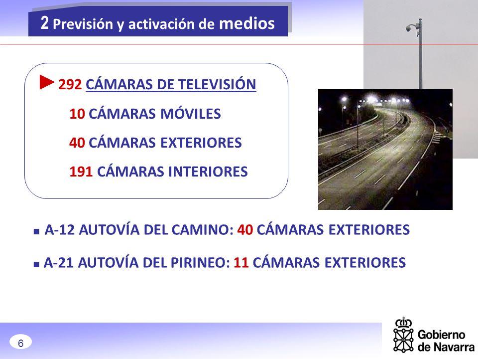 292 CÁMARAS DE TELEVISIÓN 10 CÁMARAS MÓVILES 40 CÁMARAS EXTERIORES 191 CÁMARAS INTERIORES 2 Previsión y activación de medios A-12 AUTOVÍA DEL CAMINO: