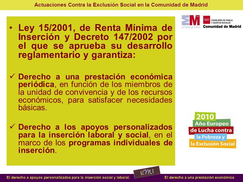 Actuaciones Contra la Exclusión Social en la Comunidad de Madrid El derecho a apoyos personalizados para la inserción social y laboral.El derecho a una prestación económica Instrucciones a las Oficinas de Empleo priorizando a los perceptores RMI en los programas de formación y empleo.