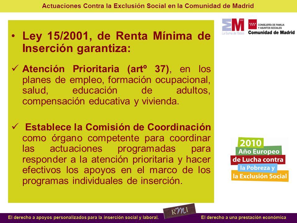 Actuaciones Contra la Exclusión Social en la Comunidad de Madrid El derecho a apoyos personalizados para la inserción social y laboral.El derecho a una prestación económica Personas solas……………………………….34,02% Mujeres con responsabilidades familiares no compartidas……….………….27,72% Pareja con menores…........................……..20,39 % Resto de familias…………………….…… …17,87 % OTRAS TIPOLOGIAS: Familias con menores……………………..35,79% Familias cuyo titular está en paro……...64,89 % Familias sin hogar…………………………16,61% Familias Inmigrantes…………………… 14,88% COMPOSICIÓN FAMILIAR DE LAS FAMILIAS RMI DICIEMBRE 2009