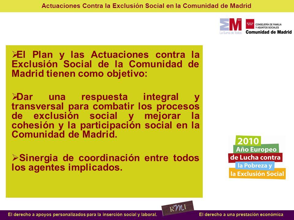 Actuaciones Contra la Exclusión Social en la Comunidad de Madrid El derecho a apoyos personalizados para la inserción social y laboral.El derecho a una prestación económica ESFUERZO PRESUPUESTARIO 2002-2009 EN ACTUACIONES CONTRA LA EXCLUSIÓN SOCIAL EN LA COMUNIDAD DE MADRID