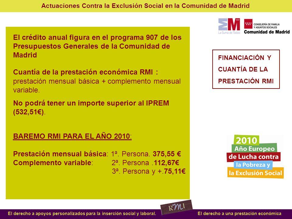 Actuaciones Contra la Exclusión Social en la Comunidad de Madrid El derecho a apoyos personalizados para la inserción social y laboral.El derecho a una prestación económica Impulso a la labor de inserción de los Proyectos de Integración: Financiación bianual, en 5 convocatorias.