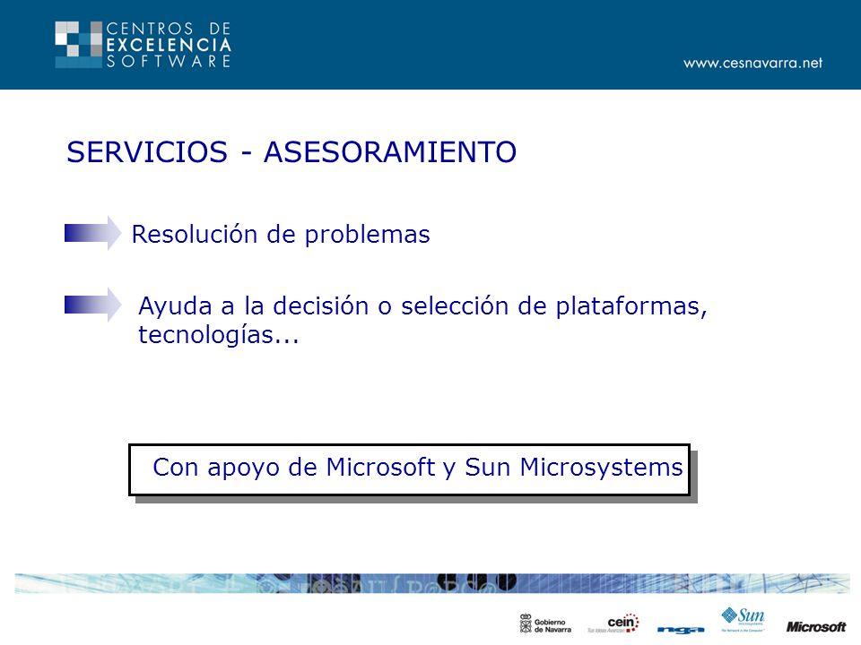 SERVICIOS - ASESORAMIENTO Resolución de problemas Ayuda a la decisión o selección de plataformas, tecnologías...