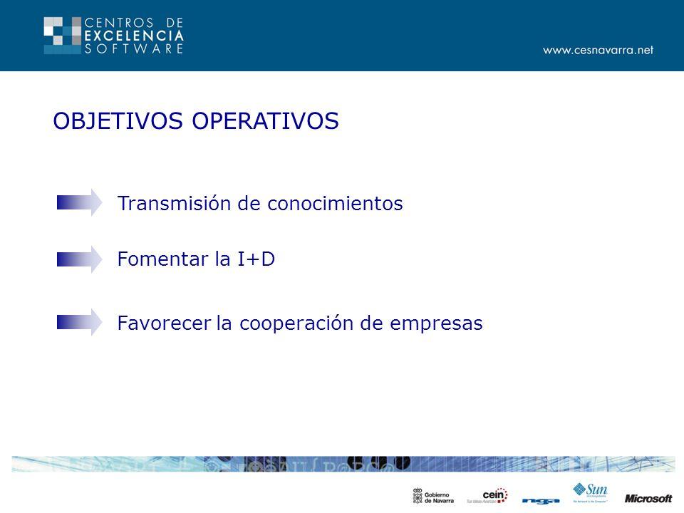 OBJETIVOS OPERATIVOS Promover la participación en proyectos de sectores emergentes en Navarra Constituir a la Comunidad Foral en un referente Facilitar la especialización