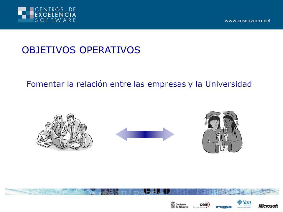OBJETIVOS OPERATIVOS Fomentar la relación entre las empresas y la Universidad