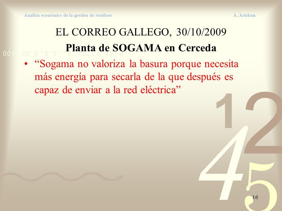 16 Análisis económico de la gestión de residuos A. Arizkun EL CORREO GALLEGO, 30/10/2009 Planta de SOGAMA en Cerceda Sogama no valoriza la basura porq