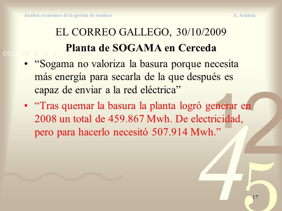 17 Análisis económico de la gestión de residuos A. Arizkun EL CORREO GALLEGO, 30/10/2009 Planta de SOGAMA en Cerceda Sogama no valoriza la basura porq