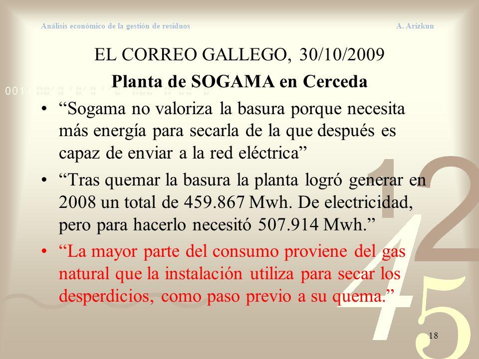 18 Análisis económico de la gestión de residuos A. Arizkun EL CORREO GALLEGO, 30/10/2009 Planta de SOGAMA en Cerceda Sogama no valoriza la basura porq