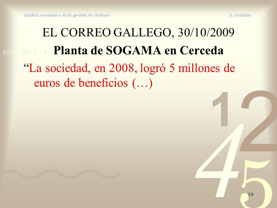 19 Análisis económico de la gestión de residuos A. Arizkun EL CORREO GALLEGO, 30/10/2009 Planta de SOGAMA en Cerceda La sociedad, en 2008, logró 5 mil