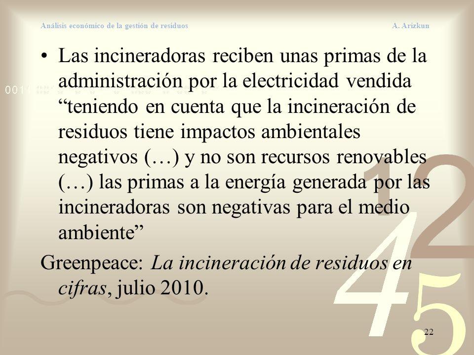 22 Análisis económico de la gestión de residuos A. Arizkun Las incineradoras reciben unas primas de la administración por la electricidad vendida teni