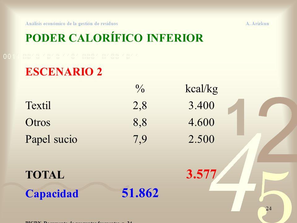 24 Análisis económico de la gestión de residuos A. Arizkun PODER CALORÍFICO INFERIOR ESCENARIO 2 %kcal/kg Textil2,83.400 Otros8,84.600 Papel sucio7,92