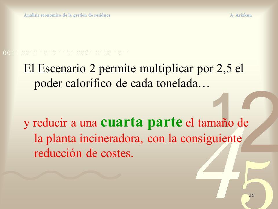 26 Análisis económico de la gestión de residuos A. Arizkun El Escenario 2 permite multiplicar por 2,5 el poder calorífico de cada tonelada… y reducir