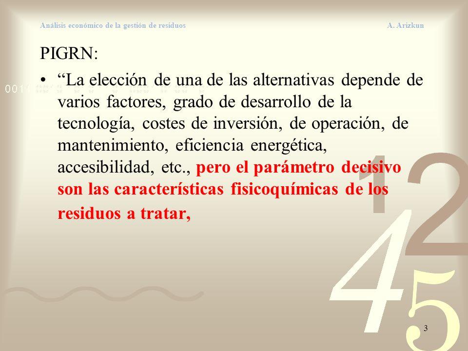 3 Análisis económico de la gestión de residuos A. Arizkun PIGRN: La elección de una de las alternativas depende de varios factores, grado de desarroll