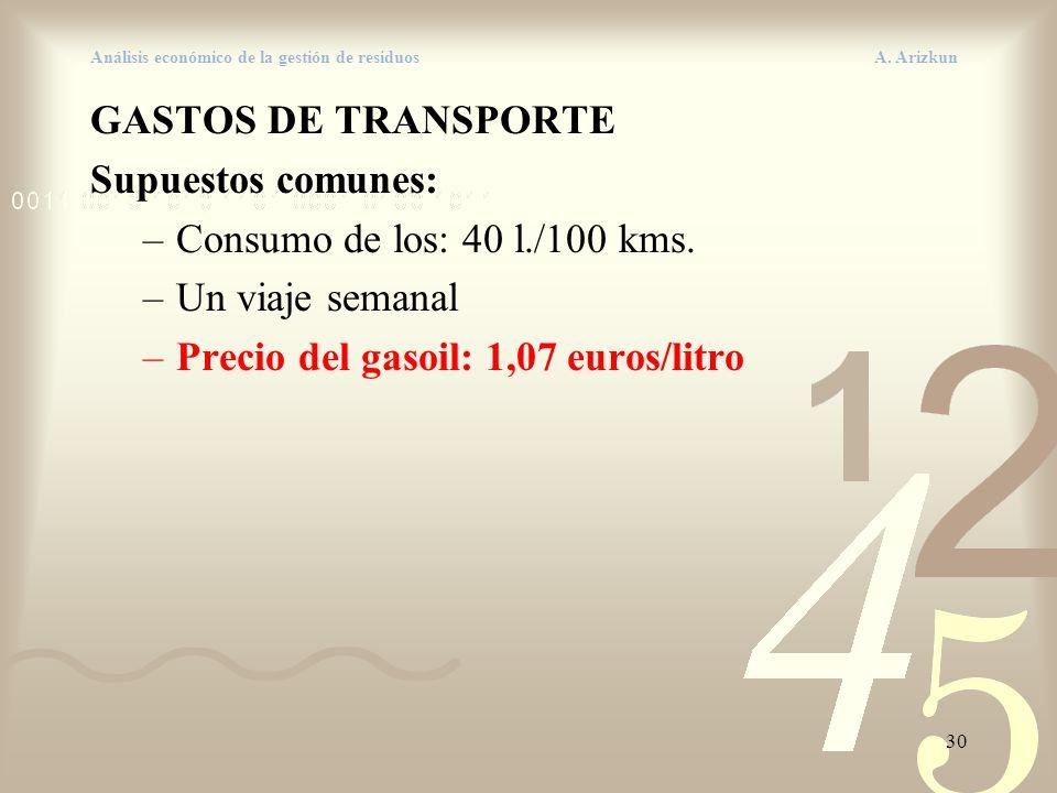 30 Análisis económico de la gestión de residuos A. Arizkun GASTOS DE TRANSPORTE Supuestos comunes: –Consumo de los: 40 l./100 kms. –Un viaje semanal –