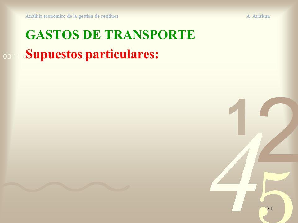 31 Análisis económico de la gestión de residuos A. Arizkun GASTOS DE TRANSPORTE Supuestos particulares: