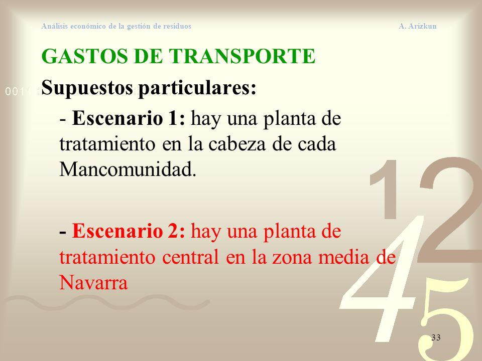 33 Análisis económico de la gestión de residuos A. Arizkun GASTOS DE TRANSPORTE Supuestos particulares: - Escenario 1: hay una planta de tratamiento e