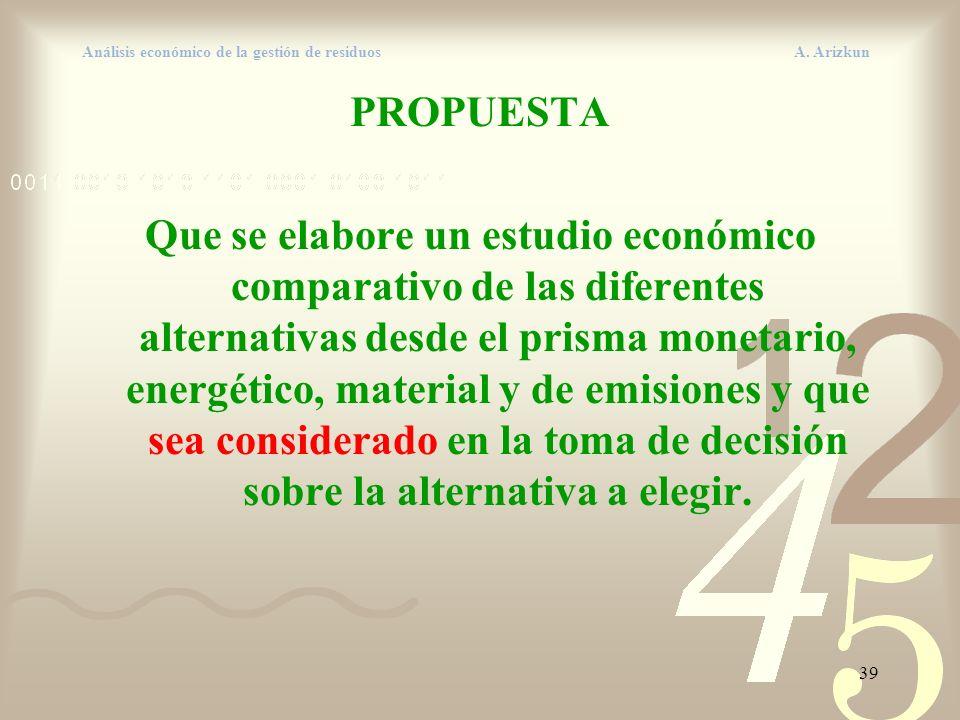 39 Análisis económico de la gestión de residuos A. Arizkun PROPUESTA Que se elabore un estudio económico comparativo de las diferentes alternativas de