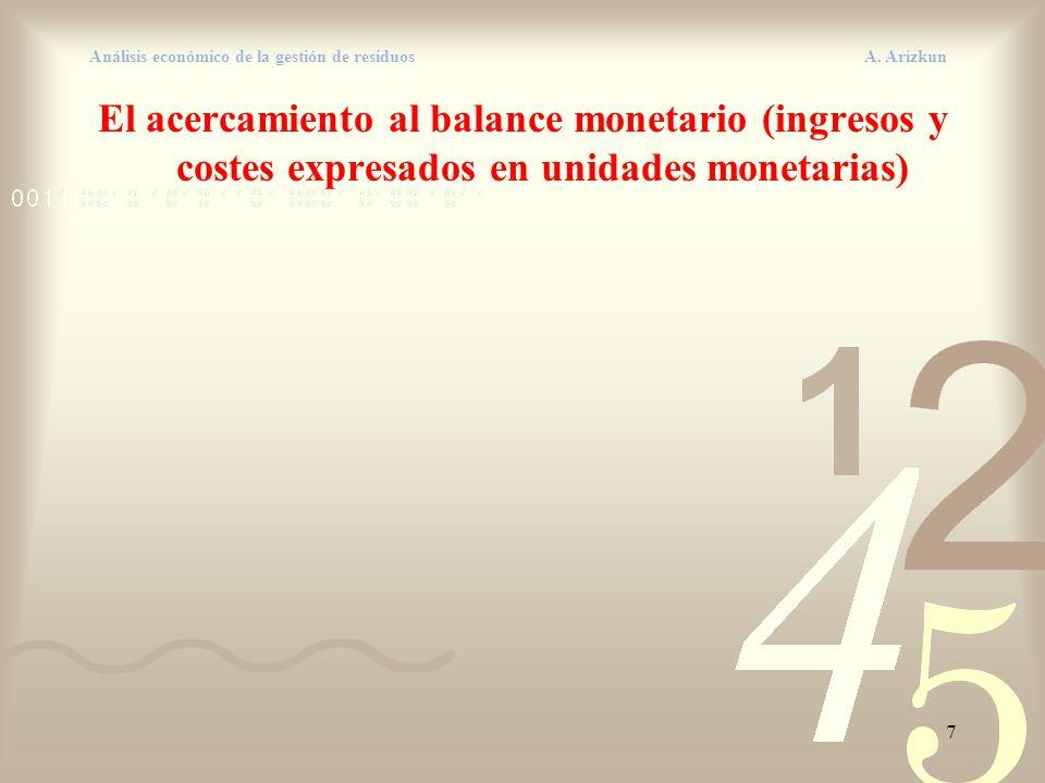 7 Análisis económico de la gestión de residuos A. Arizkun El acercamiento al balance monetario (ingresos y costes expresados en unidades monetarias)