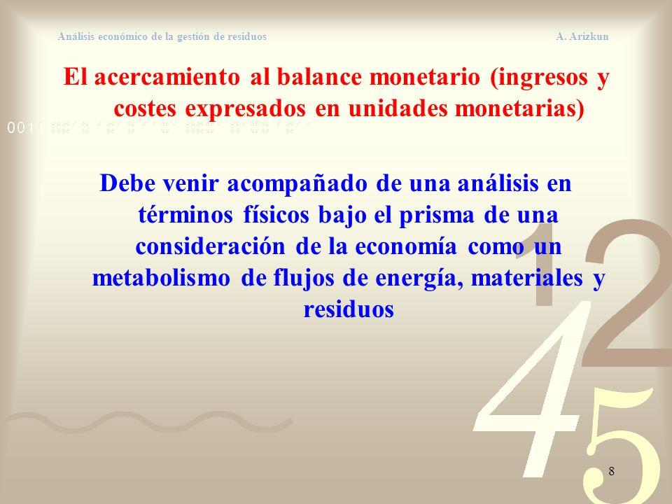 8 Análisis económico de la gestión de residuos A. Arizkun El acercamiento al balance monetario (ingresos y costes expresados en unidades monetarias) D