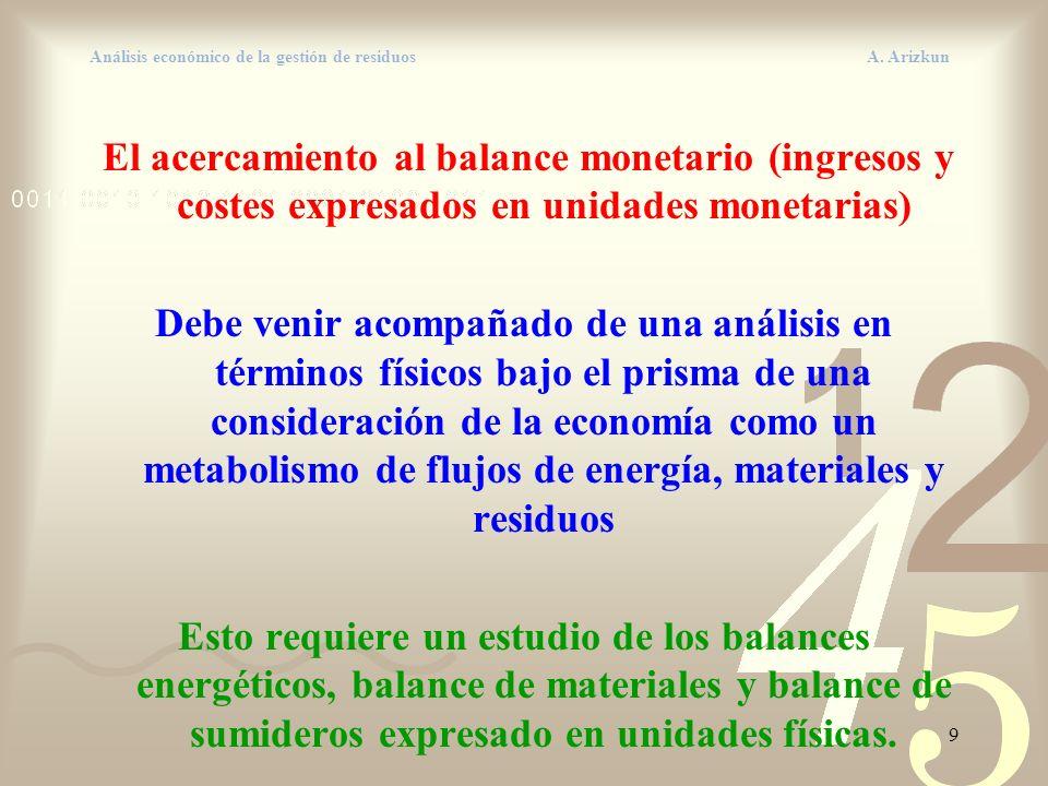 9 Análisis económico de la gestión de residuos A. Arizkun El acercamiento al balance monetario (ingresos y costes expresados en unidades monetarias) D