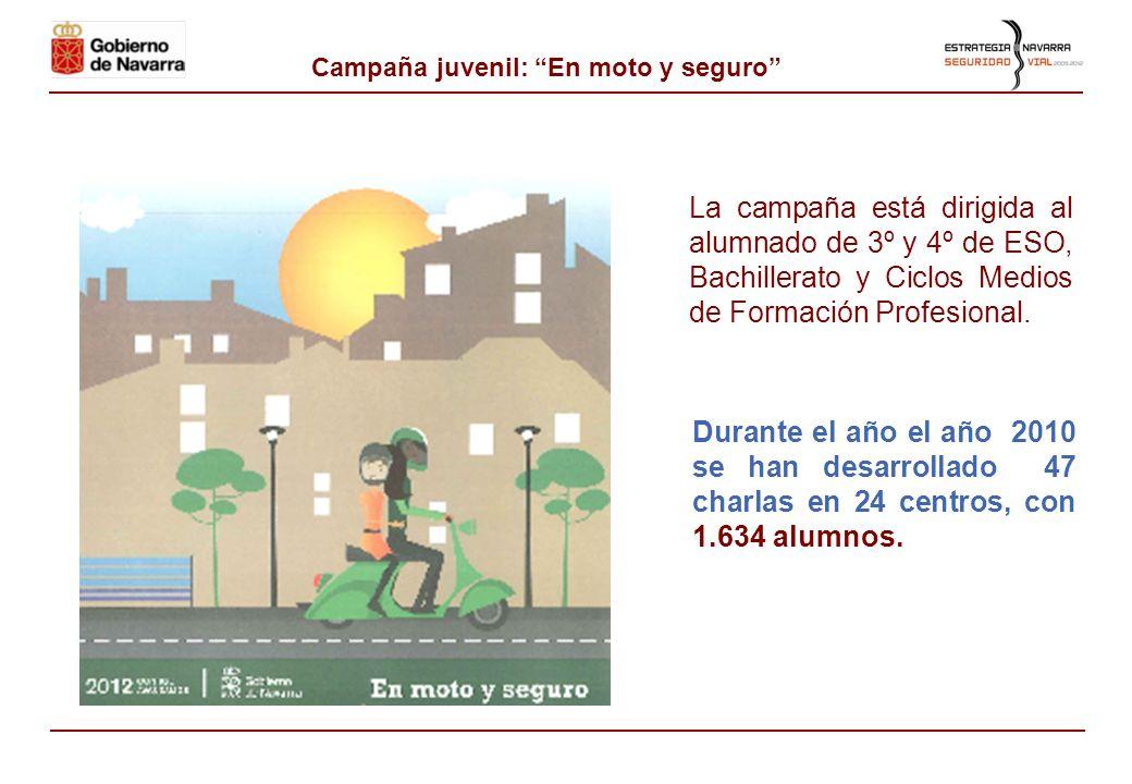 1- 2- 18 acciones en las siguientes localidades: Ablitas, Cadreita, Cáseda, Falces, Lodosa, Mendigorría, Milagro, Mutilva Baja, Olite, Pitillas, Puent