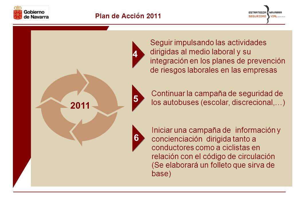 Plan de Acción 2011 Proseguir con las acciones en todas las áreas de la ENSV (control y vigilancia, educación, sanidad, mejora de las infraestructuras
