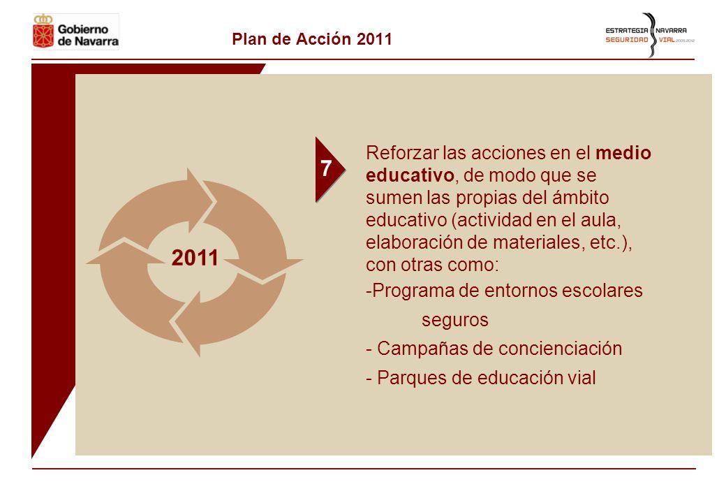Plan de Acción 2011 Seguir impulsando las actividades dirigidas al medio laboral y su integración en los planes de prevención de riesgos laborales en