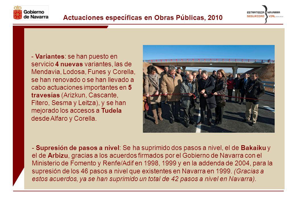 - Supresión de dos Tramos de Concentración de Accidentes (TCA): uno en la PA-30 Ronda de Pamplona, en el acceso a Huarte, y otro en la NA-115 Tafalla-