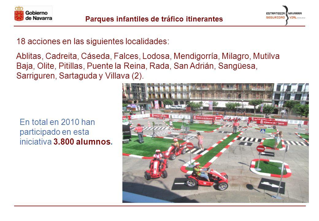 Parque Polo: participación de alumnos AÑOAÑO ALUMNOS 20108.031 2009-20108.557 2008-200910.963 2007-200810.323 2006-20079.333 2005-20068.835 2004-20058