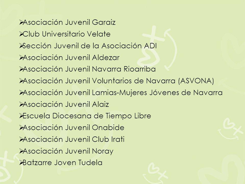 Asociación Juvenil Garaiz Club Universitario Velate Sección Juvenil de la Asociación ADI Asociación Juvenil Aldezar Asociación Juvenil Navarra Rioarri