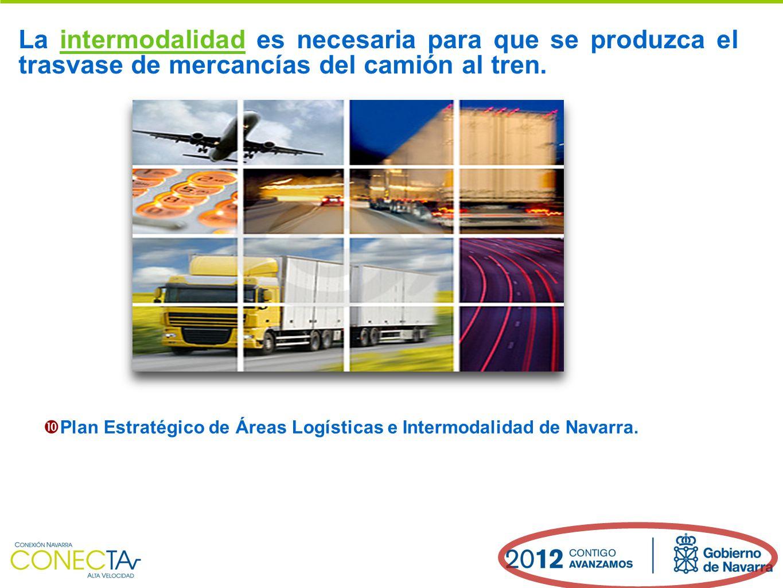 Plan Estratégico de Áreas Logísticas e Intermodalidad de Navarra.