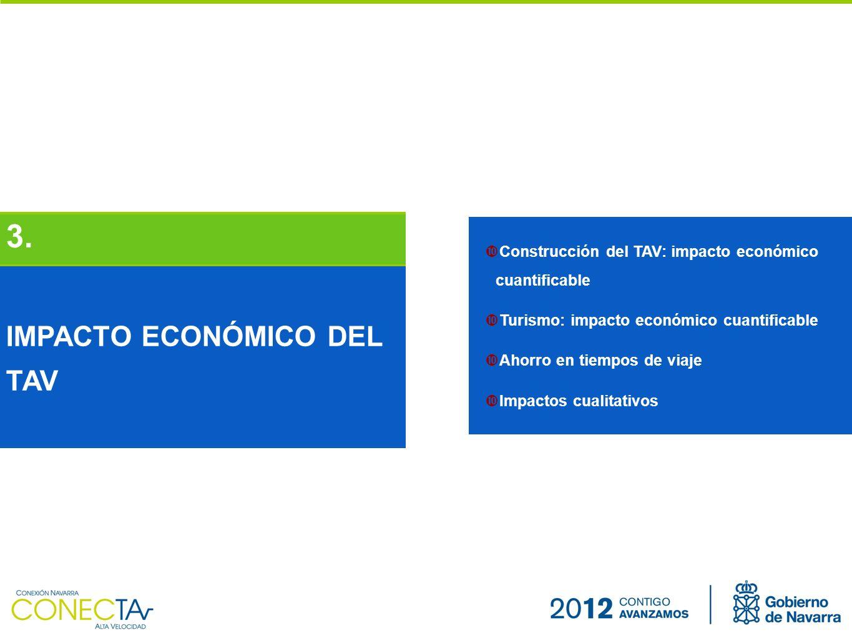IMPACTO ECONÓMICO DEL TAV 3.