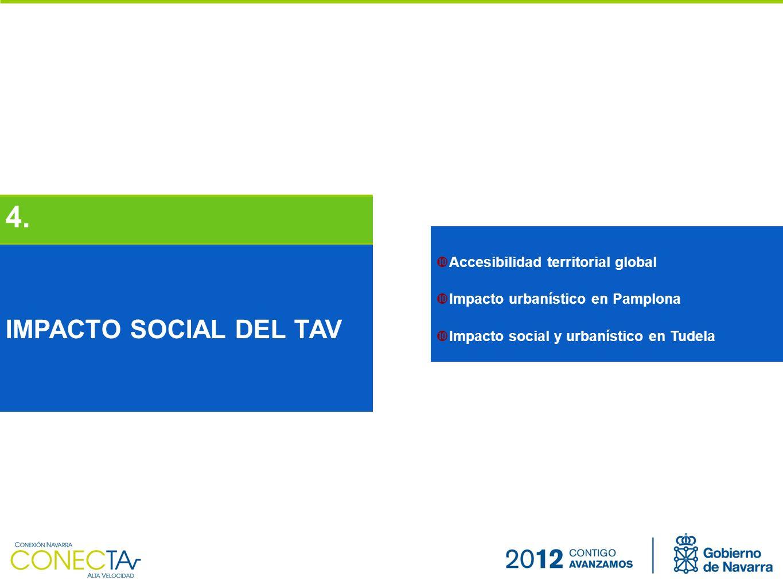 IMPACTO SOCIAL DEL TAV 4.