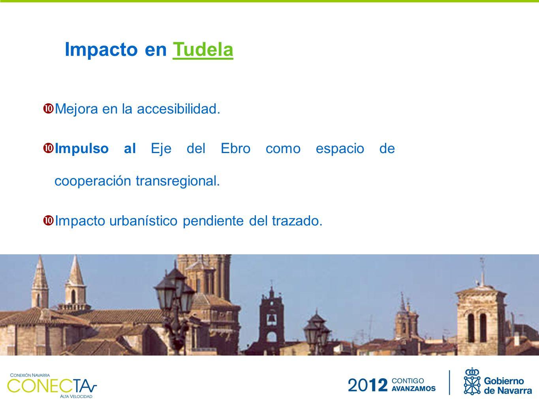 Mejora en la accesibilidad. Impulso al Eje del Ebro como espacio de cooperación transregional.