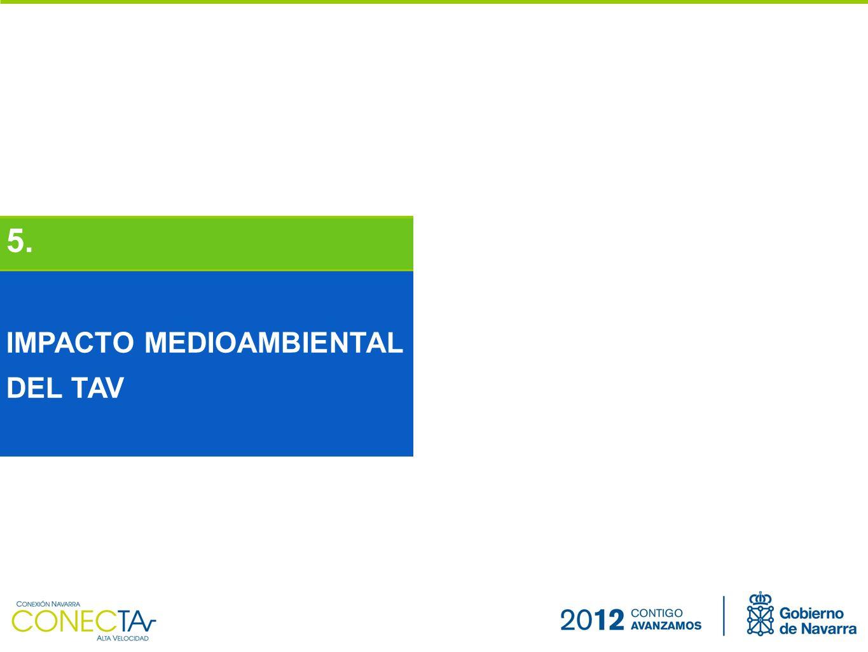 IMPACTO MEDIOAMBIENTAL DEL TAV 5.