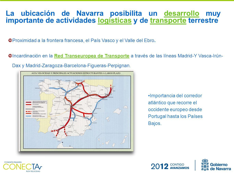 Proximidad a la frontera francesa, el País Vasco y el Valle del Ebro.