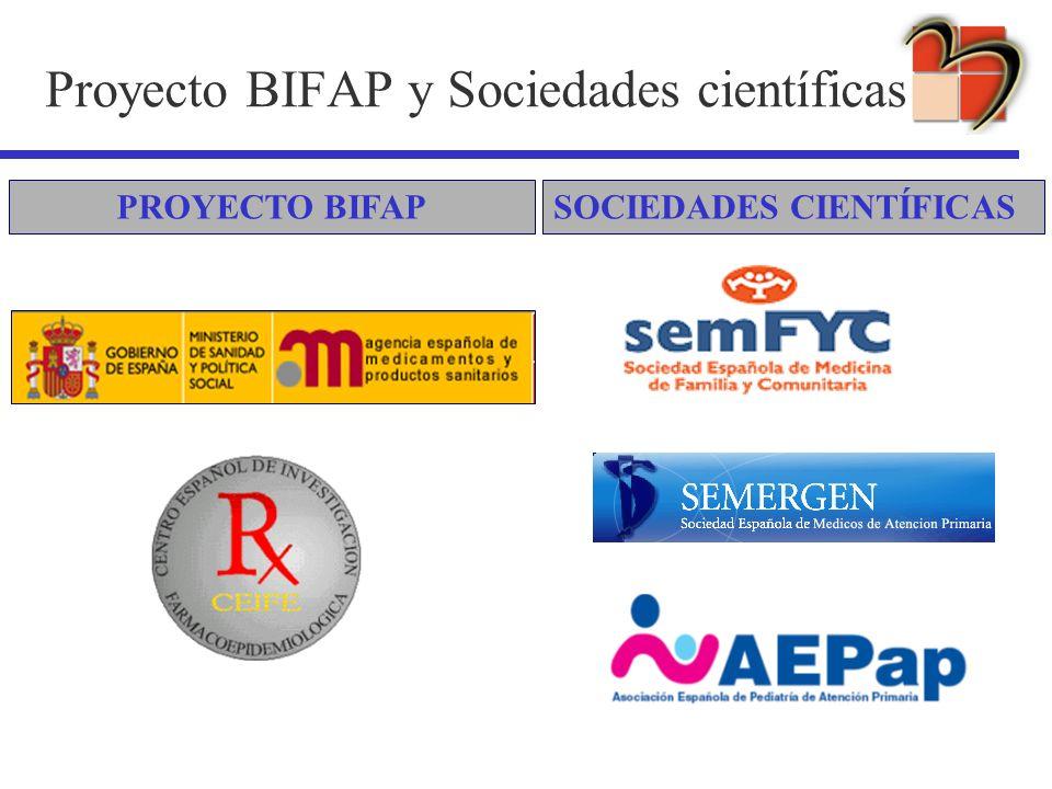 Proyecto BIFAP y Sociedades científicas SOCIEDADES CIENTÍFICASPROYECTO BIFAP